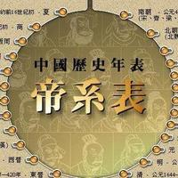 中国古代历史