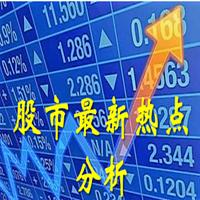 股市最新热点分析