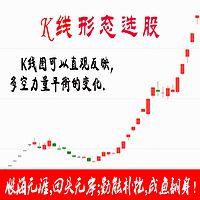 K线形态选股 股票趋势研判